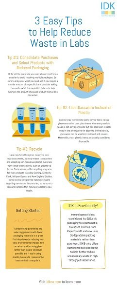 A thumbnail preview of our 3 Easy Tips to Help Labs Reduce Waste infographic.